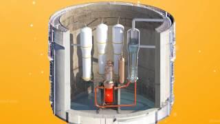 Nhà Máy Điện Hạt Nhân - Nuclear Power Plant