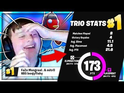 1ST PLACE In Trios W/ Mongraal & Mitr0 (Fortnite Week One Semis)