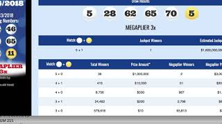 Lottodds: Why Most People Never Win Megamillions Pt 1
