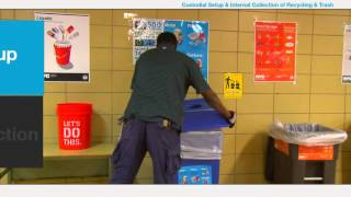 III: Custodian Setup & Internal Collection of Recycling and Trash 2016