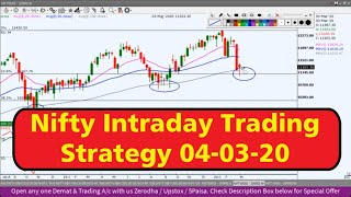 Nifty Intraday Trading Strategy 04 03 20 | Last Intraday Profit Potential Rs 15,000 | Fed Rate Cut