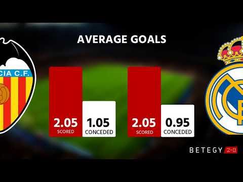 Valencia - Real Madrid, 27 JAN 2018 preview, predictions, stats - BETEGY