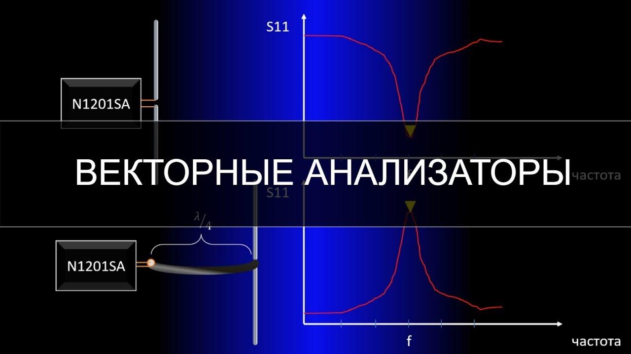 Векторные анализаторы электрических цепей, многоканальные ...