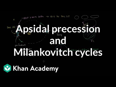 Apsidal precession (perihelion precession) and Milankovitch cycles | Khan Academy