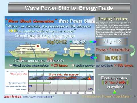 Presentation of renewable energy projects.