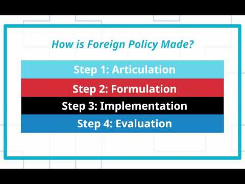 POS 273-Lecture 7: Foreign Policy