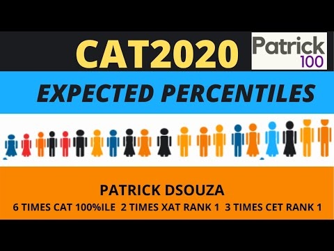 CAT2020 Expected Percentiles | CAT | Patrick Dsouza | 6 times CAT 100%iler