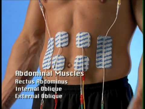 Compex Electrode Pad Placement Guide  YouTube