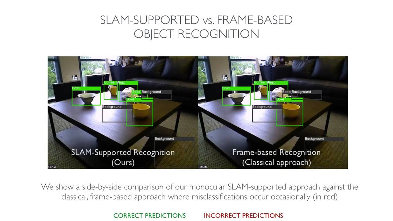 Monocular SLAM-Supported Object Recognition - YouTube