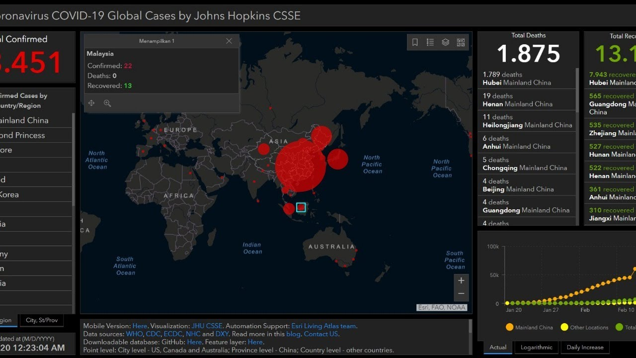 Data Real Time Penyebaran Virus Corona ! Apakah Indonesia Ada ...