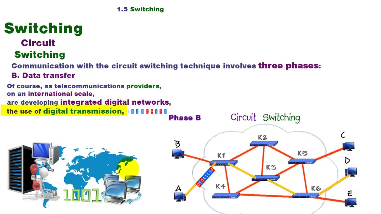circuit switching technique youtube rh youtube com circuit diagram switching power supply circuit diagram switching regulator