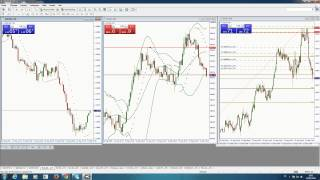 Session de Trading depuis depuis la Salle des Marchés de Krechendo Trading Paris - 21/09/2015