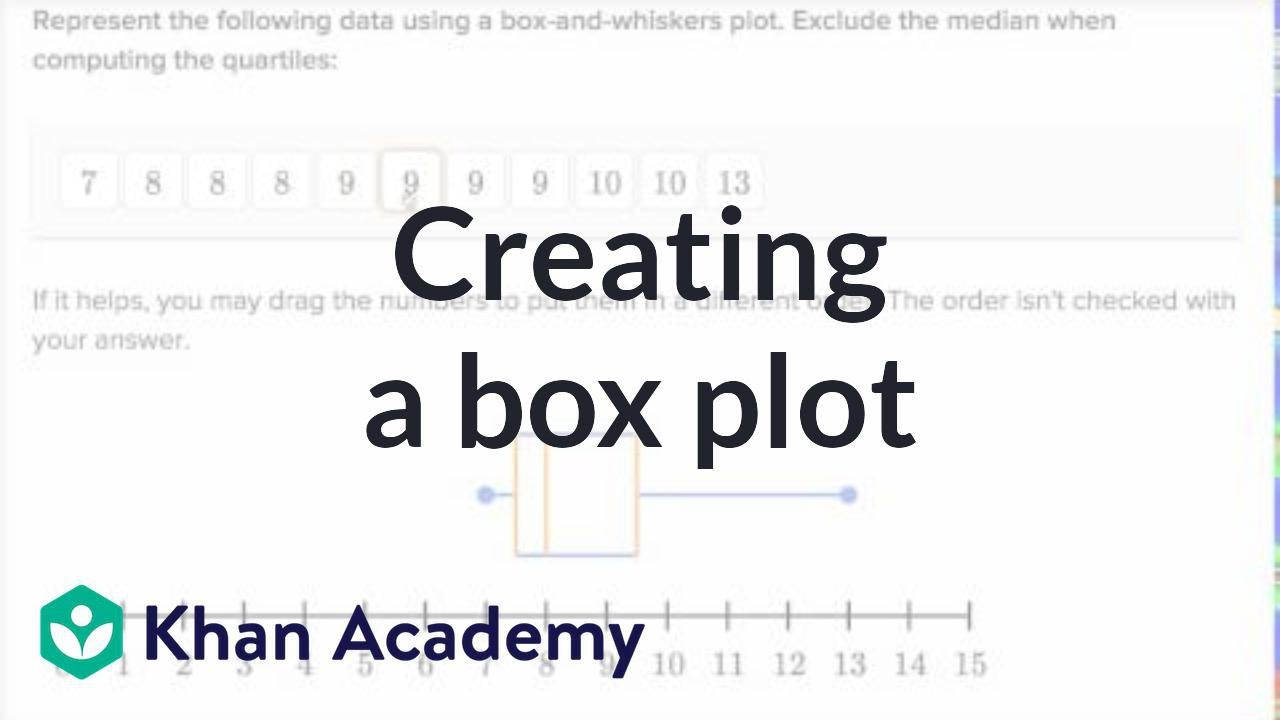 Worked Example: Creating A Box Plot (odd Number Of Data Points) (video)   Khan Academy
