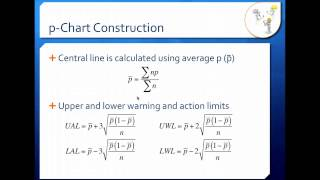 Constructing p-Charts Lecture