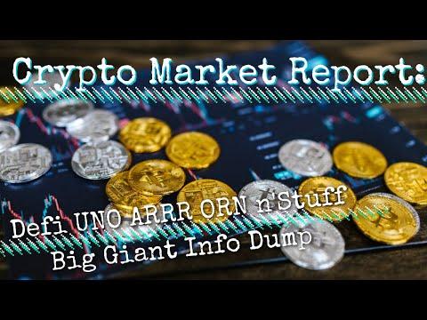 Crypto Market Report: Death Cross VS Shorts ARRR UNO ORN Kardashian, Huge Info Dump