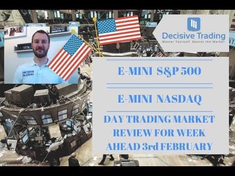 US Indexes S&P500 and NASDAQ E-Mini Market Review Sat 3rd Feb