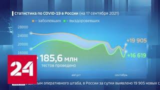 Новые данные оперштаба по коронавирусу - Россия 24