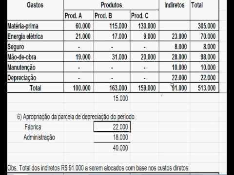 DE CUSTOS LIVRO MARTINS ELISEU EXERCICIOS CONTABILIDADE BAIXAR DE