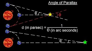 Astronomy - Ch. 17: The Nature of Stars (7 of 37) Using Angle of Parallax to Find Distances