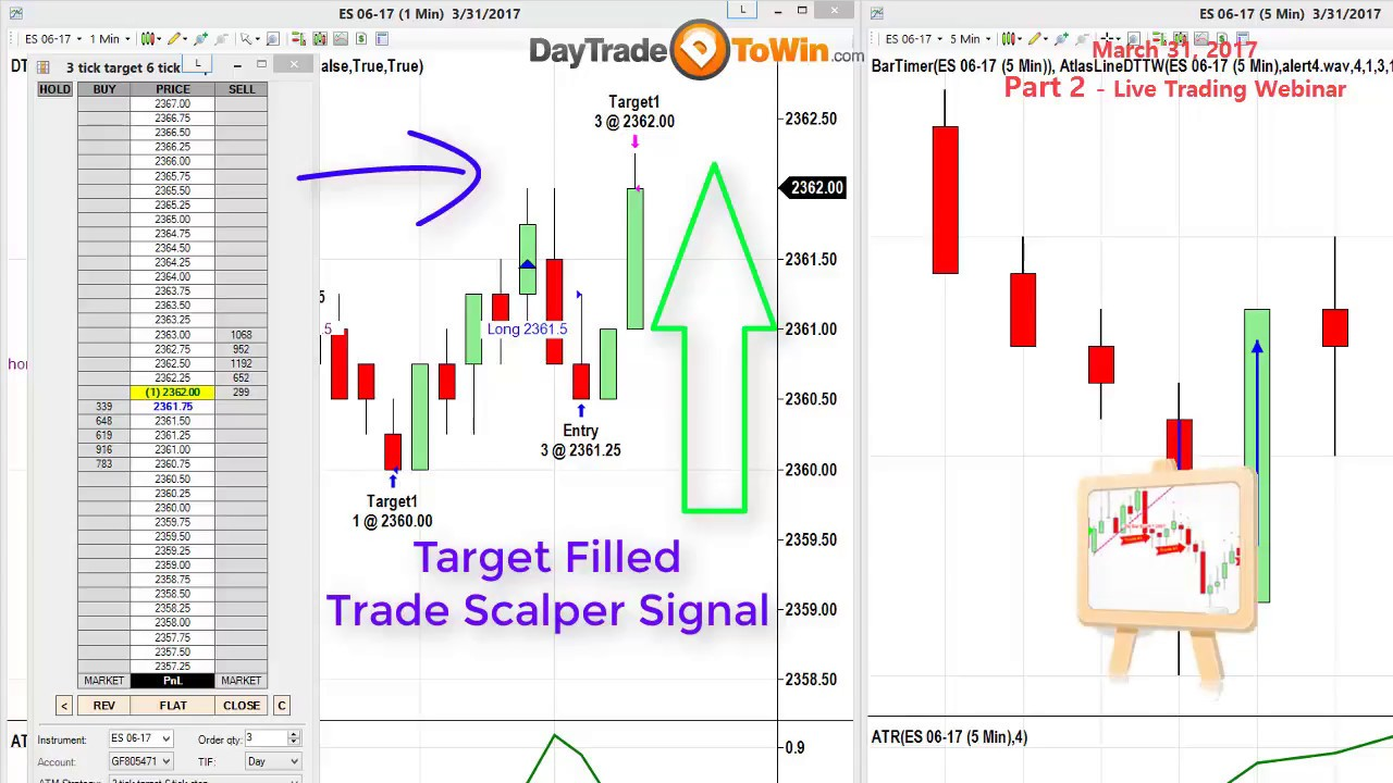 Scalping vs. Swing Trading: What's the Difference?