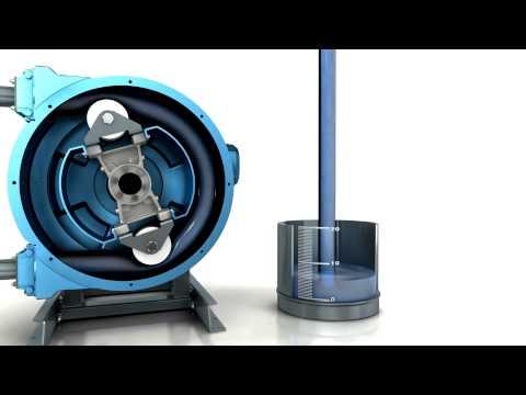 Hose pump hose pump peristaltic pump squeeze pump funnydog tv