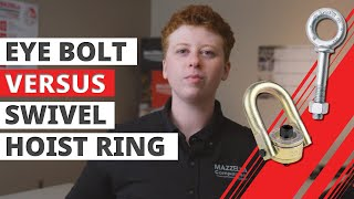 Understanding Eye Bolts and Sw…
