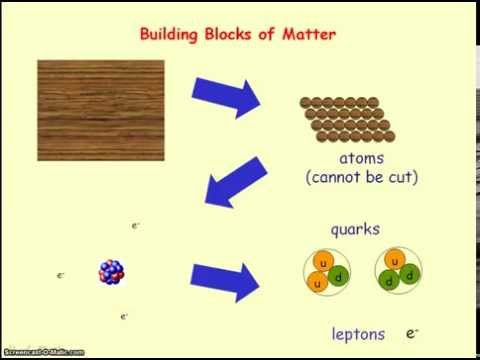 Nuclear Physics 09 - Particle Physics