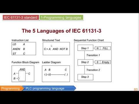 PLC Basics 1 Programming language اساسيات التحكم المنطقي المبرمج