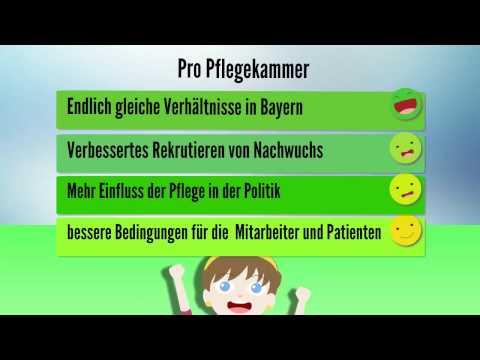 Pflegekammer Bayern Online Petition
