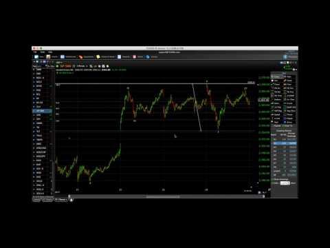 Market Update for February 24, 2017