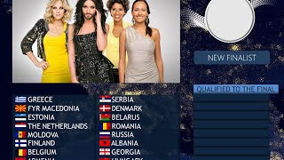 EUROVISION 2015 - 1st semi final - My qualifiers
