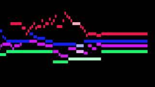 Muffat - Toccata Decima, Fuga 1-6