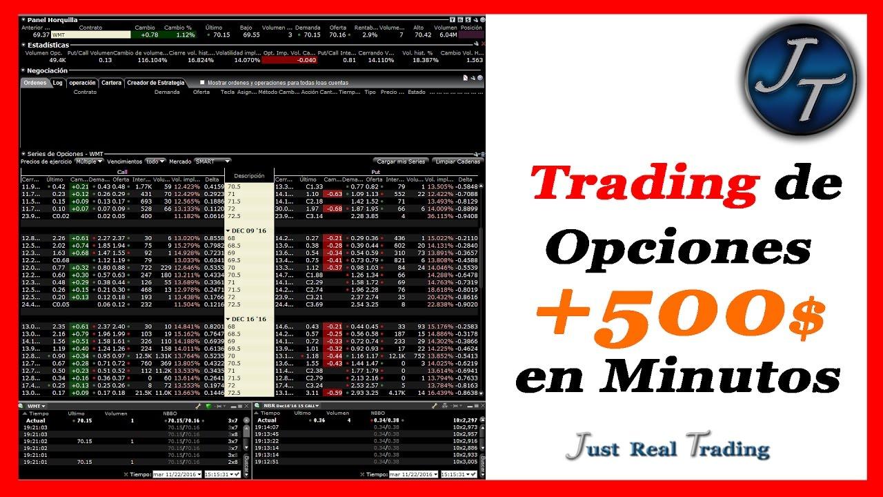 Trading de opciones