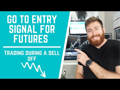 HOW TO DAY TRADE THE MICRO E-MINI S&P 500 FUTURES CONTRACT | GO TO ENTRY SIGNAL