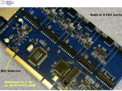 Overview: Nicherons SpoTel TDM1600P Asterisk voice card