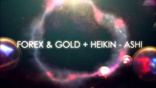 Forex & Gold with Heikin- Ashi di Renato Decarolis
