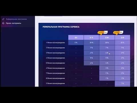 Blockchain Pro Ротатор Верификация Получить 0 08 BPC