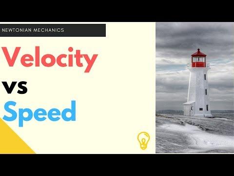 7. What is Velocity | Hindi |