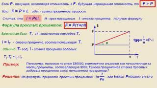 """Видеоурок """"Финансовая математика. 1. Простые проценты"""""""