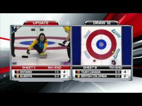 2014 Scotties Tournament of Hearts Draw 12 Homan (CAN) vs. Van Osch (BC)