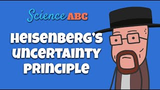 What is the Heisenberg Uncertainty Principle: Explained in Simple Words