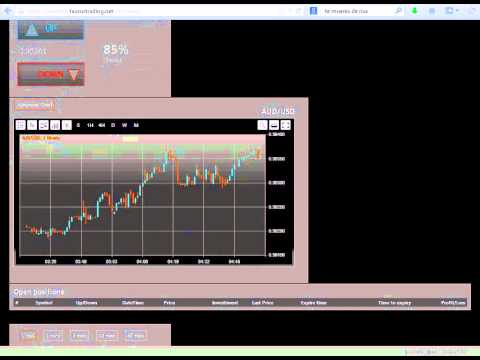 binary options questions