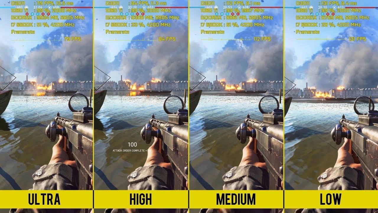 Battlefield V PC - Low vs Medium vs High vs Ultra 4K Graphics Comparison