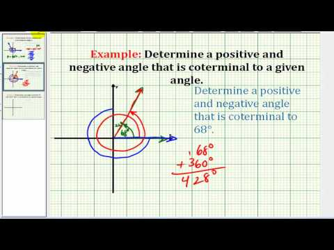 Example:  Determine Positive and Negative Coterminal Angles