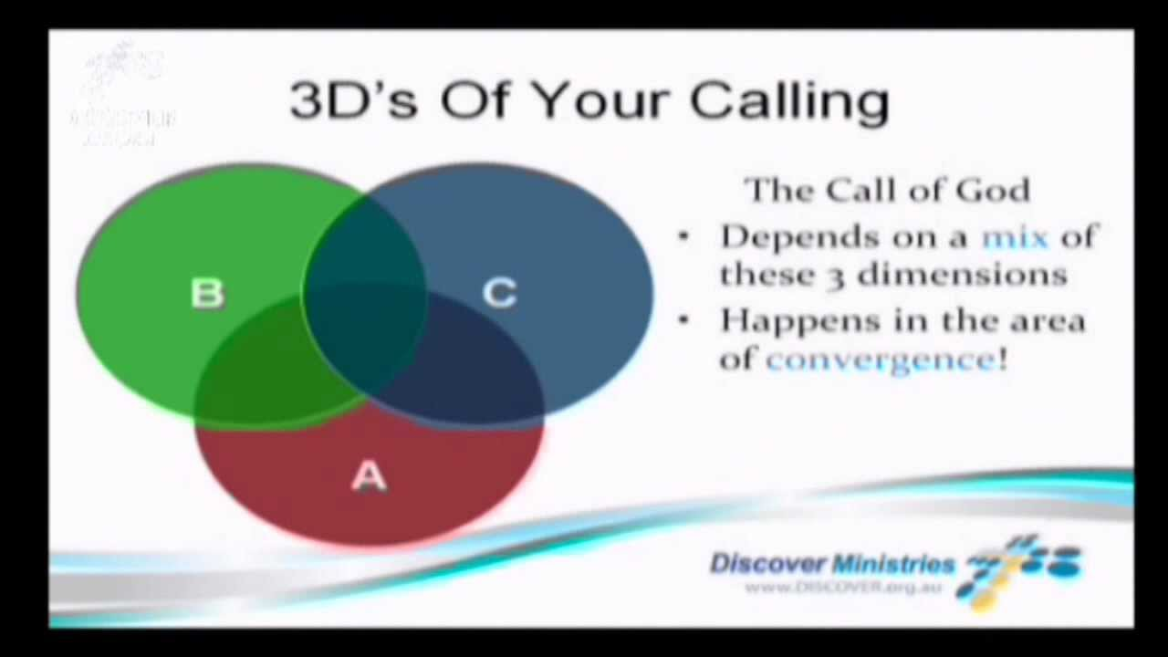 The 3D Principle- Identifying the Call of God