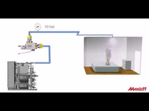 HI-FOG® пожаротушение тонкораспыленной водой для гостиниц и отелей