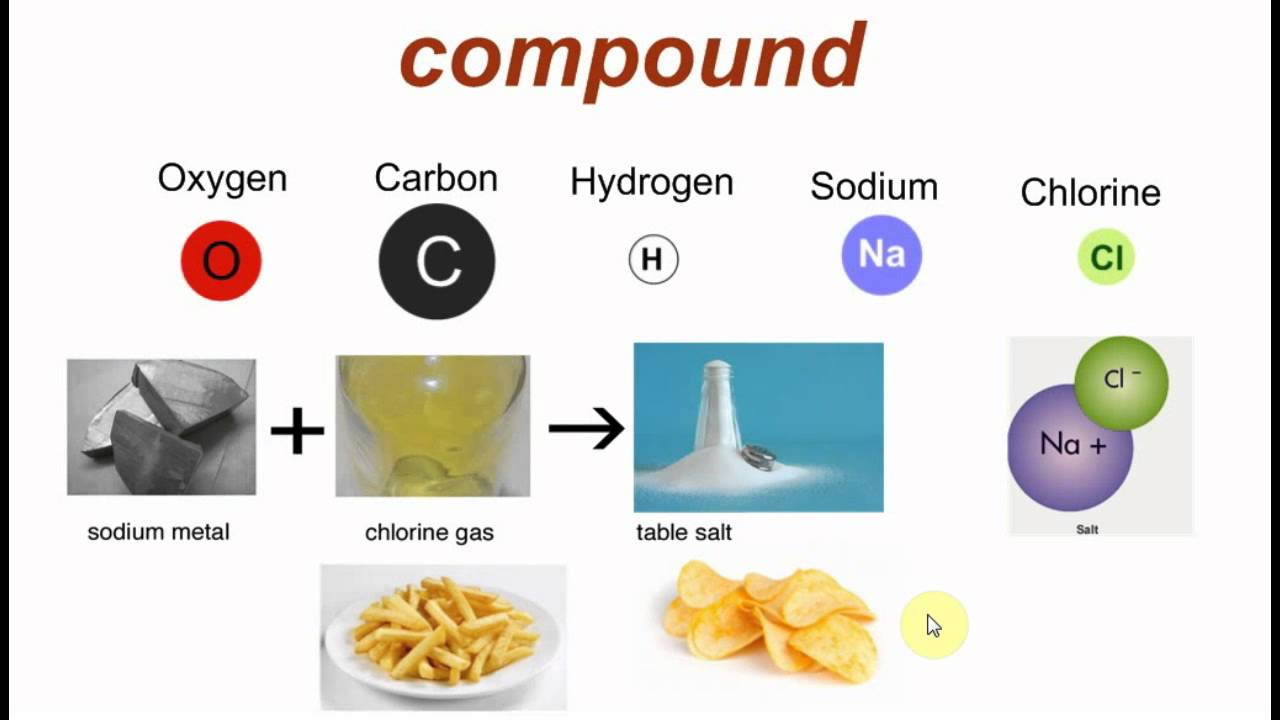 mixtures, molecules, compounds - YouTube