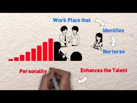 Mahindra Finance Employee Value Proposition