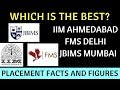 IIM Ahmedabad VS FMS Delhi VS JBIMS Mumbai. Know the Best MBA institute for Top Placements and ROI