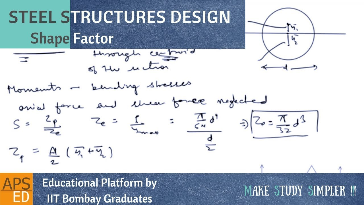 Shape Factors for various Sections | Design of Steel Structures